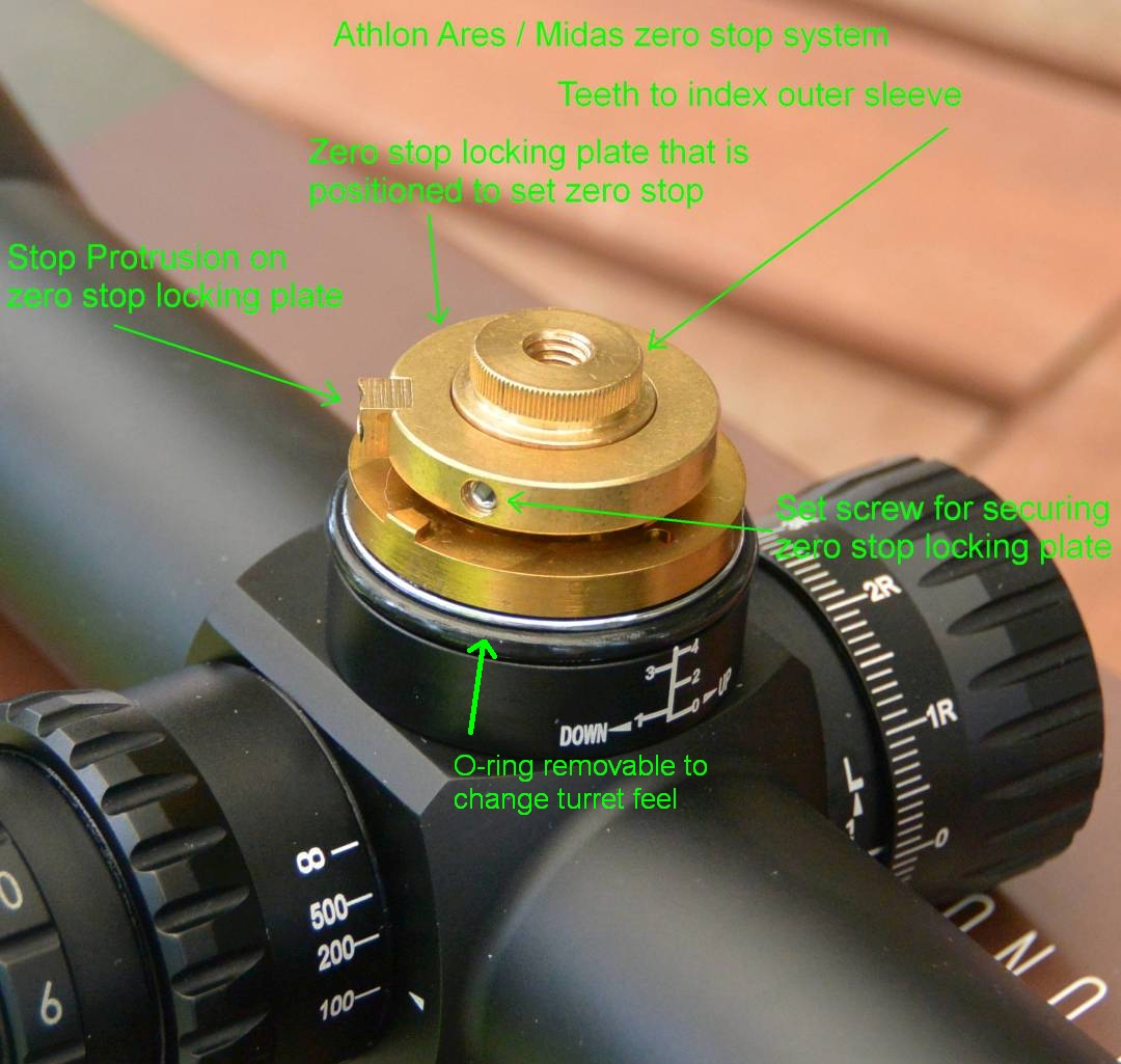 The Mil-stop system used on the Athlon Ares BTR and Midas TAC scopes