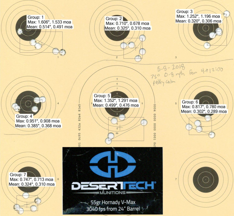 Desert Tech 55gr Hornady V-Max testing w/ Kelbly's Atlas Tactical