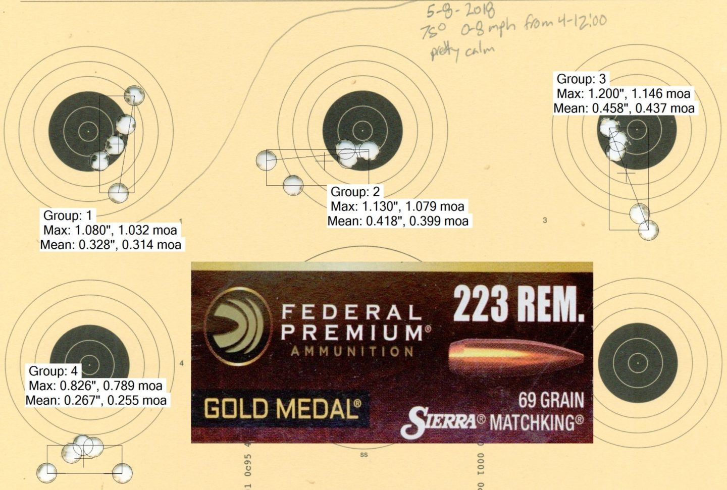 Federal GM222M 69gr SMK testing w/ Kelbly's Atlas Tactical