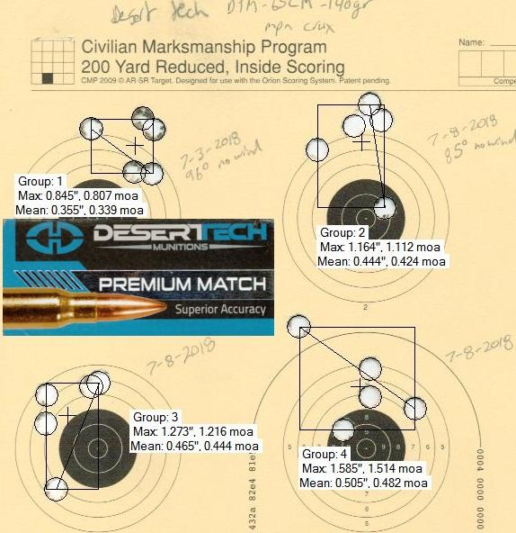 Desert Tech 140gr OTM 6.5CM  w/ Mesa Precision Arms Crux