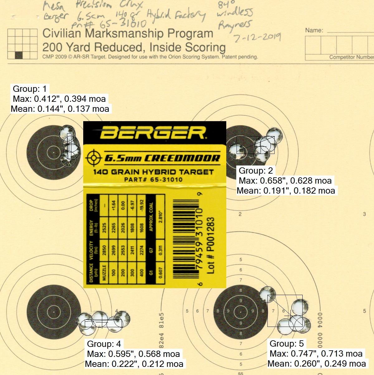 Berger 140gr hybrid testing w/ Mesa Precision Arms Crux