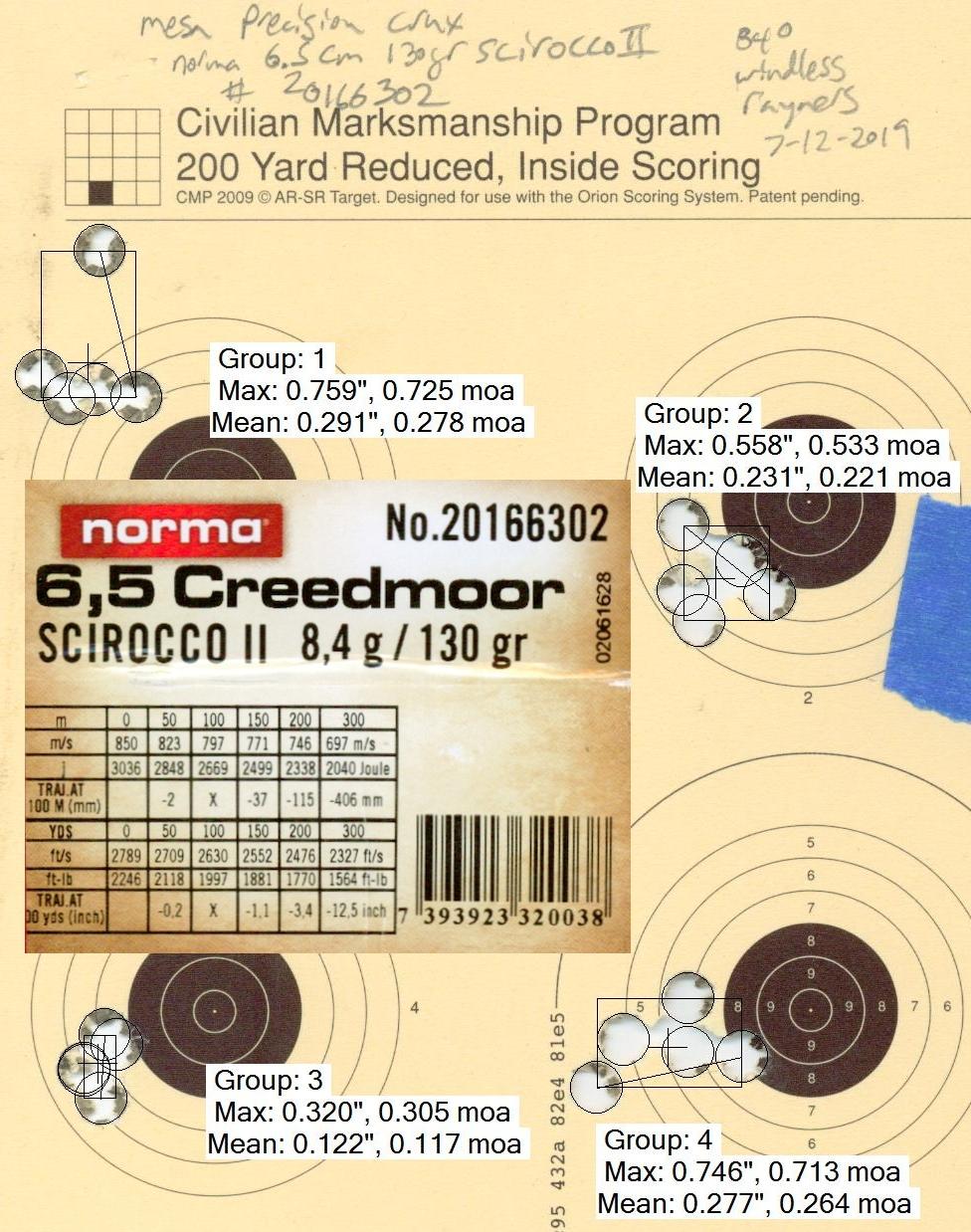 Norma 130gr Scirocco II testing w/ Mesa Precision Arms Crux