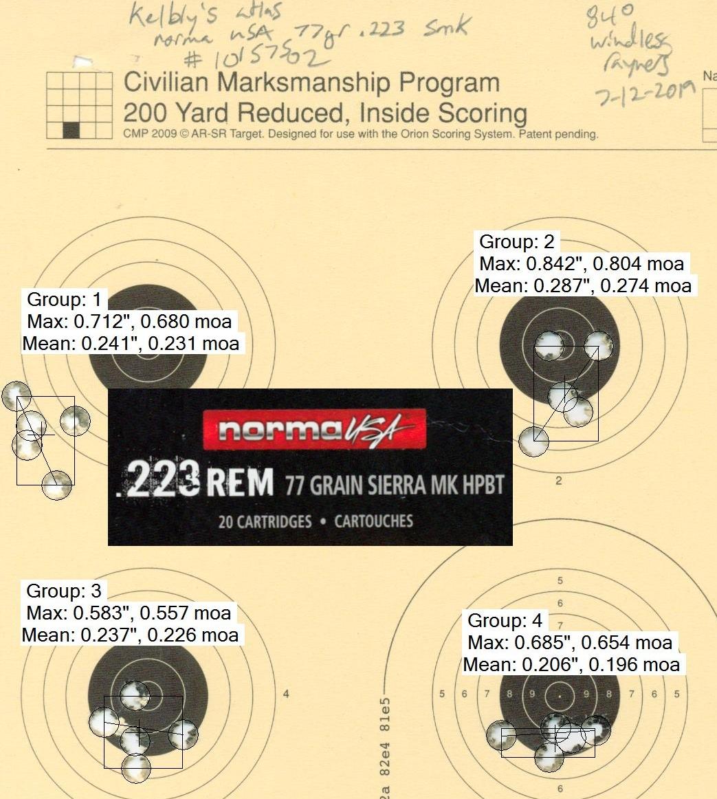 Norma USA 77gr SMK testing w/ Kelbly's Atlas Tactical