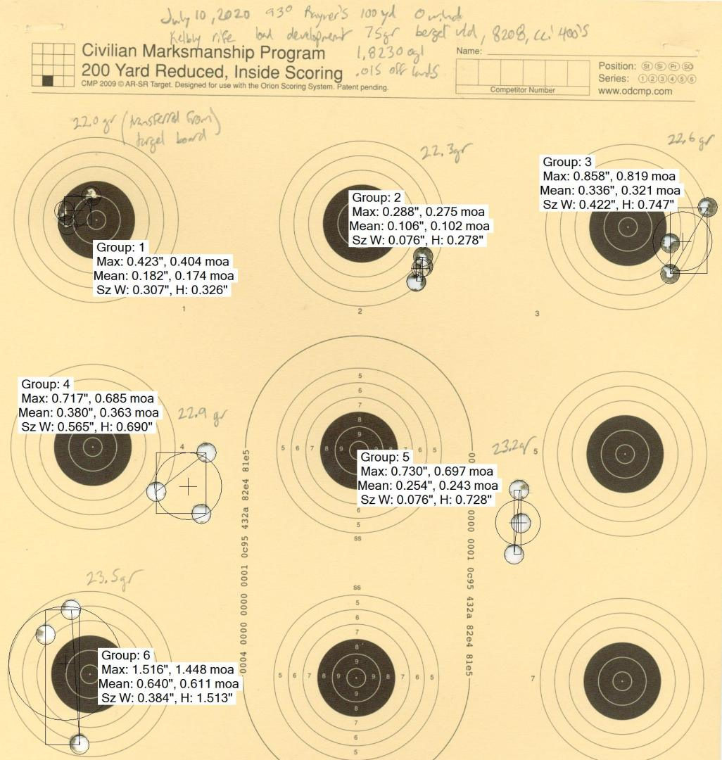 Kelbly Atlas Tactical .223rem 75gr Berger VLD charge weight stepping load development target
