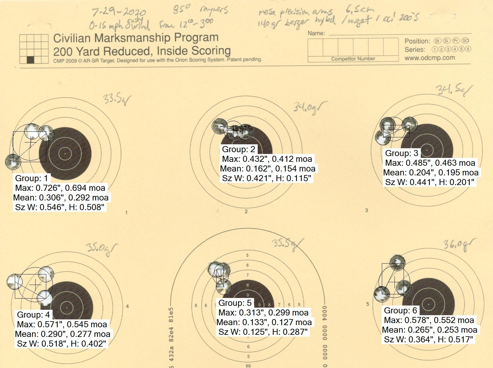 Proof Barreled Mesa Precison Arms 6.5CM 140gr Berger Hybrid charge weight stepping load development target