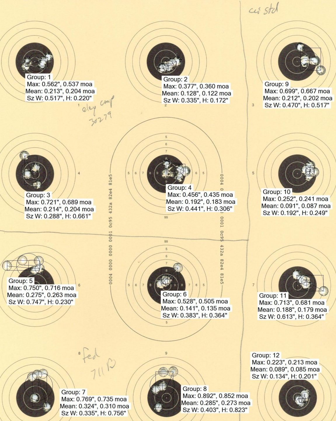 A few 5rd groups at 50yds testing the Proof Vudoo V-22 with some lower cost practice ammo