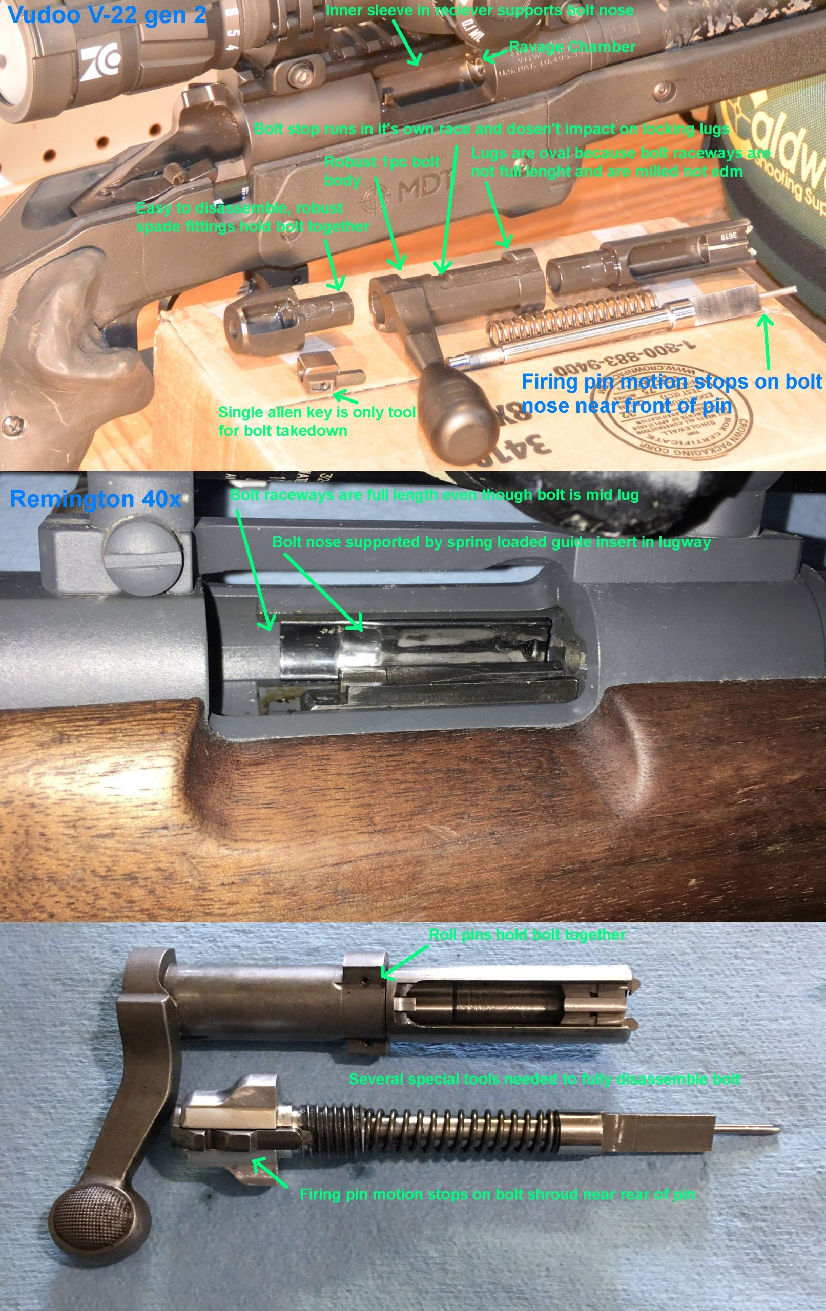 Image illustrating the key engineering differences between a Vudoo V-22 and a Remington 40x action.