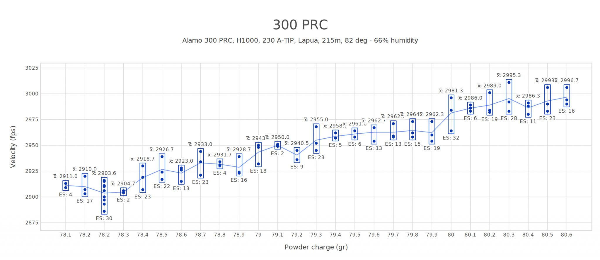 300 PRC.png