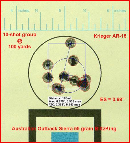 australian outback 55 blitzkings from 1_9 krieger 04.jpg