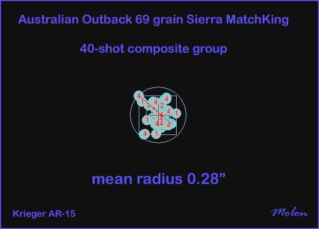 australian outback 69 smk composite group 22.jpg