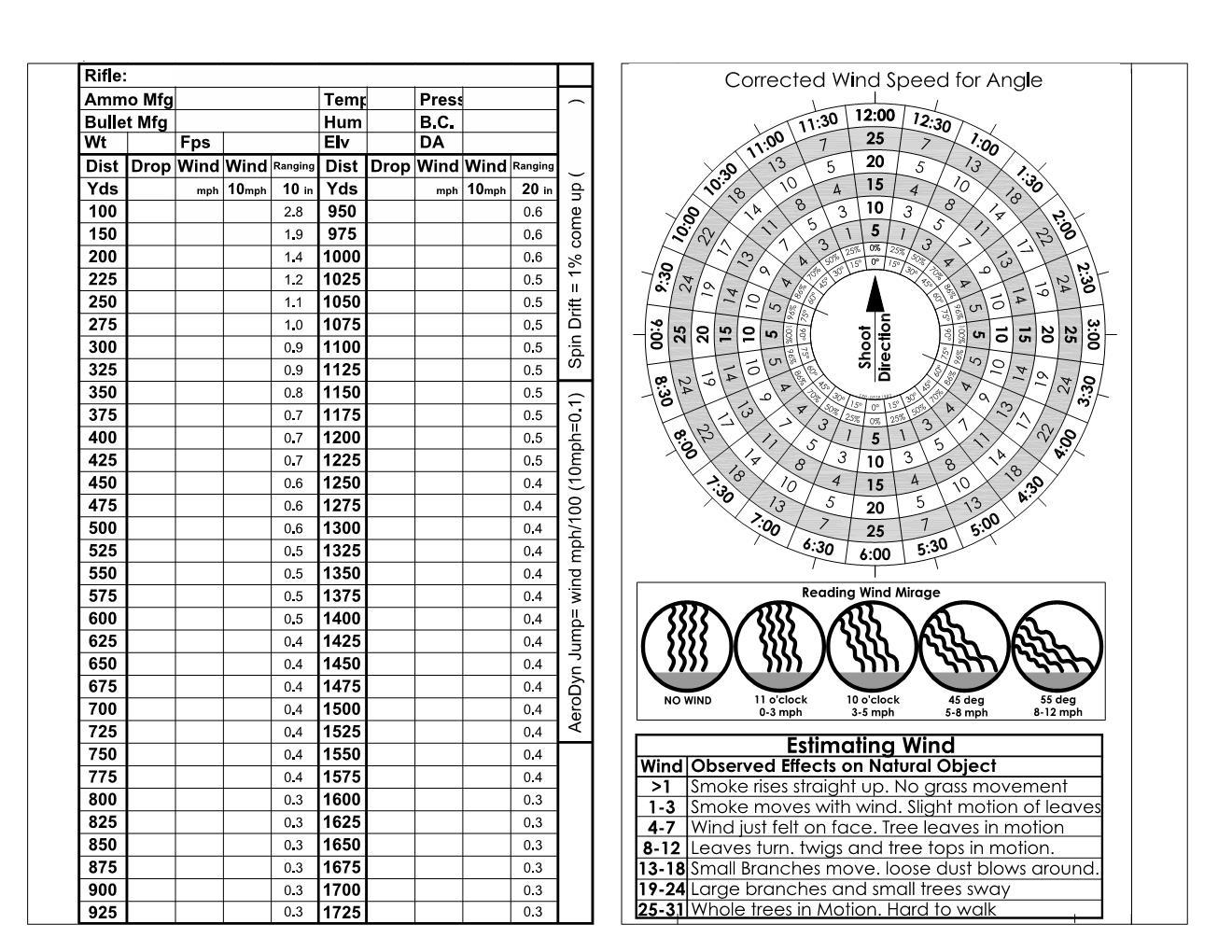 Long Range Blank Data Card 8.5x11 formatted.jpg