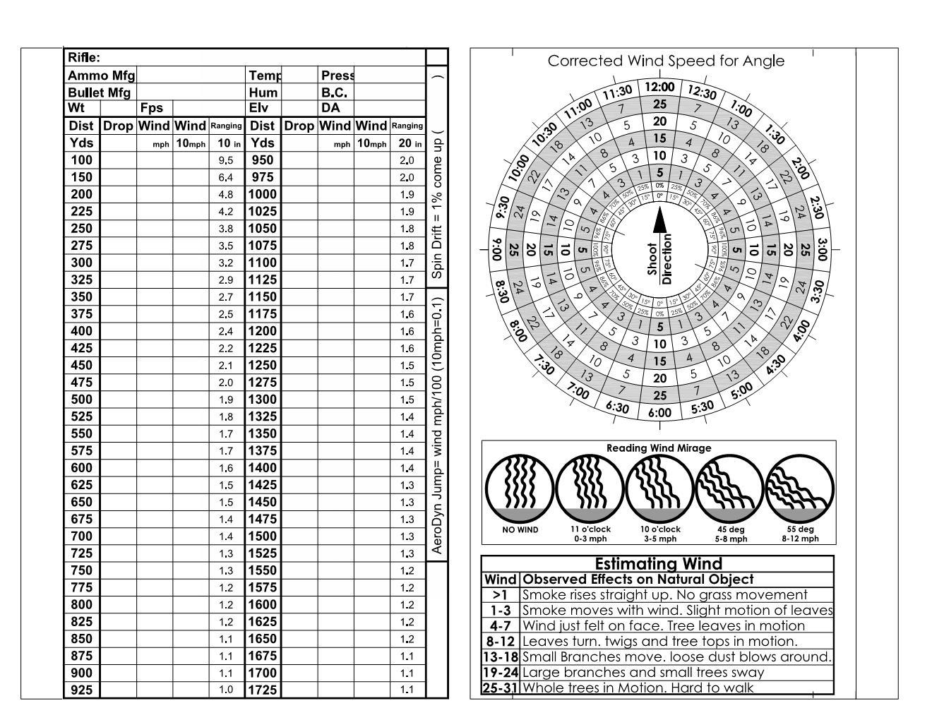 Long Range MOA Blank Data Card 8.5x11.jpg