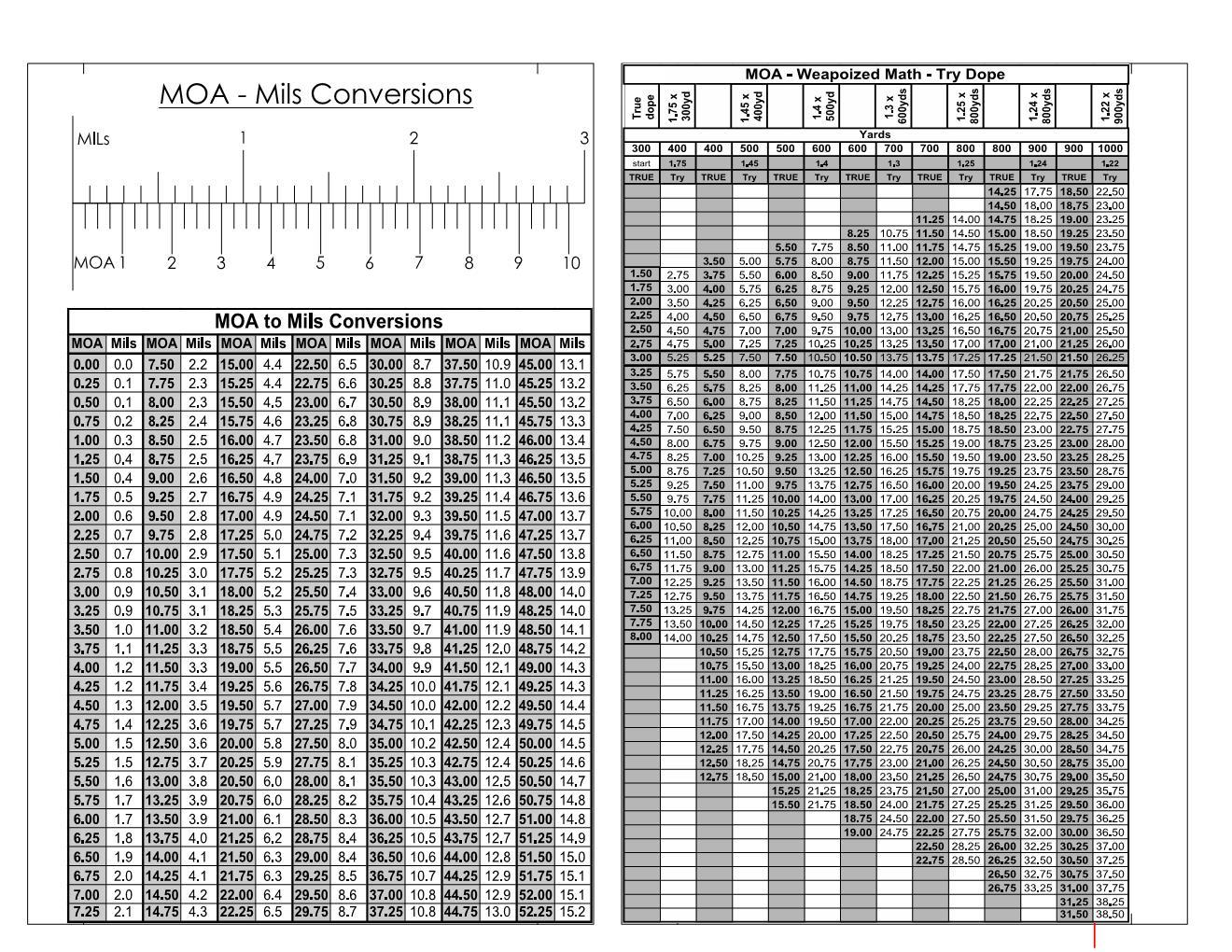 Wepaonized Math MOA.jpg