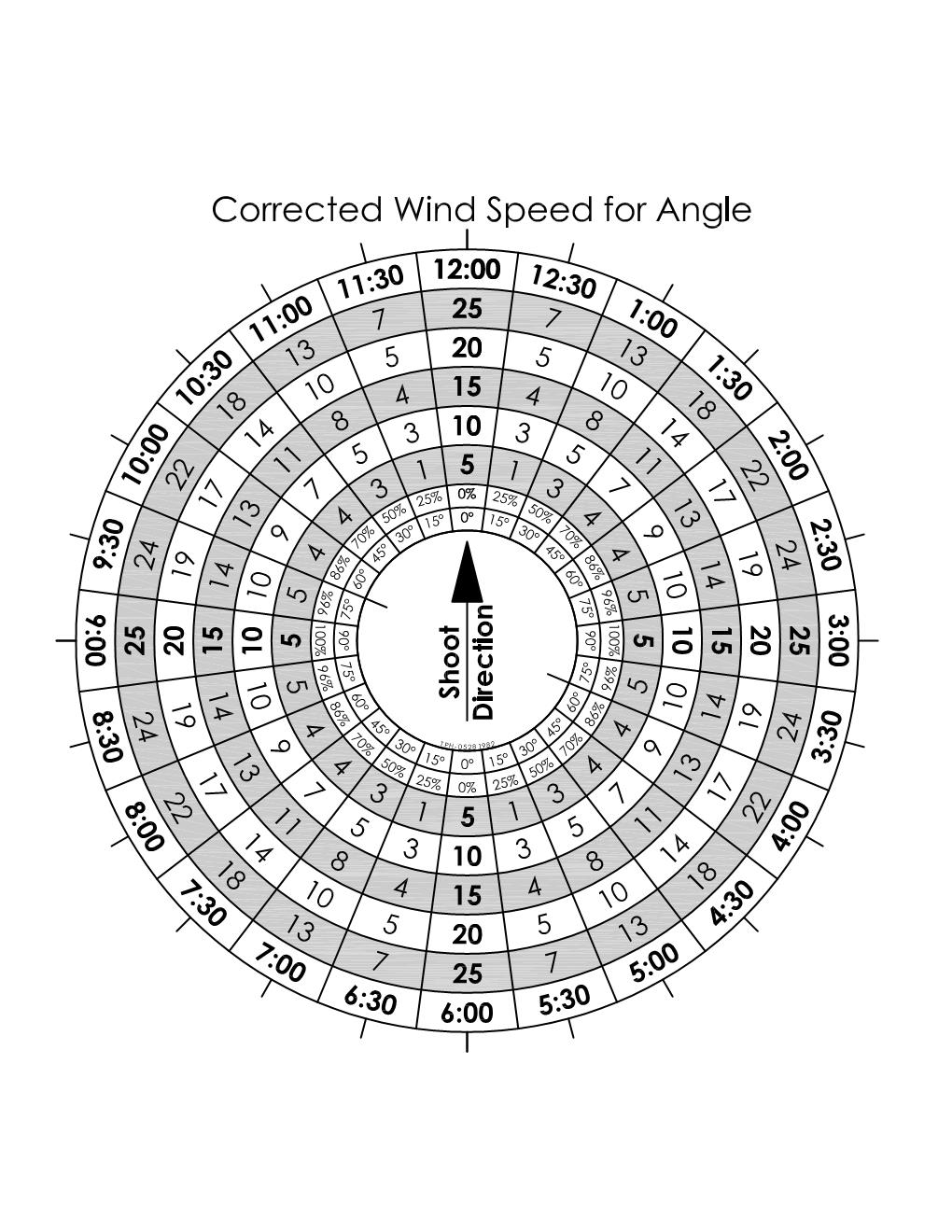 Wind Rose - Corrected wind speed for Angle.jpg