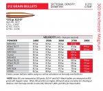 Load data 212gr eld-x 300 win mag? | Sniper's Hide Forum