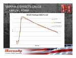 Applied Ballistics Data for Hornady ELD-Match 178 wrong