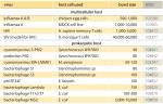 670-t1-VirusBurstSize-11.png